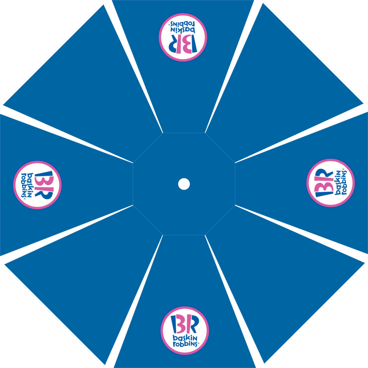 baskin robbins coupon code